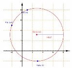 Cartesian plane: Calculation of the equation of the circumference through three points