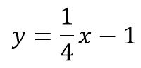 Example of entering the equation of a straight line in explicit form