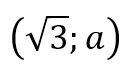 esempio di immissione delle coordinate di un punto
