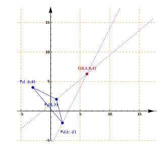 Cartesian Plan: Orthocenter of a Triangle