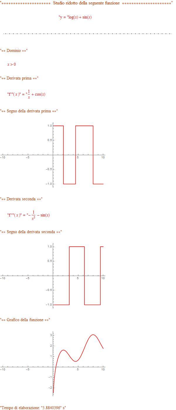 studio-di-funzione-semplificato