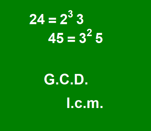 GCD and lcm of integer numbers and polynomials